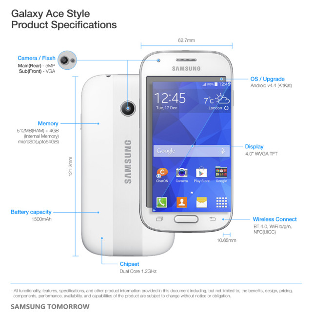 Galaxy-Ace-Style-Product-Specifications-640x646
